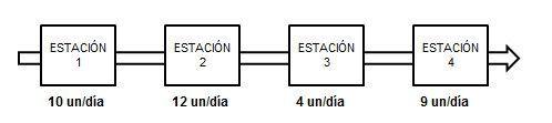 201701cadenacritica1